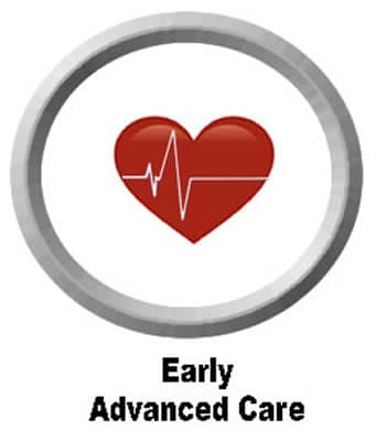 Early Advanced Care