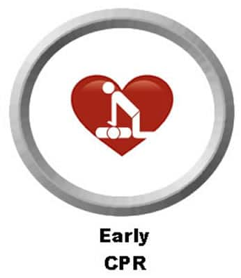 Early-CPR