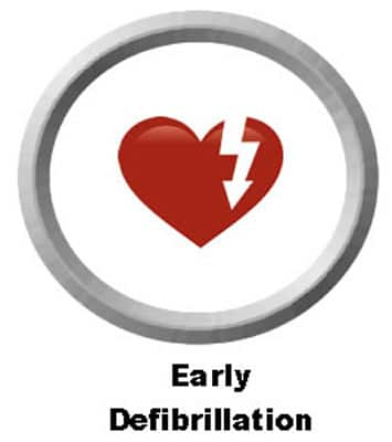 Early-Defibrillation